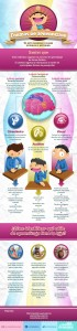 formas-de-aprendizaje-infografia