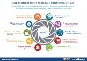 lenguajeaudiovisual10beneficiostuclase-artc3adculo-bloggesvin