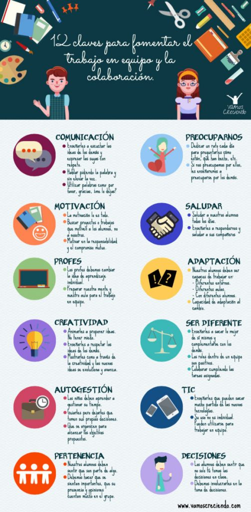 12-claves-para-fomentar-el-trabajo-en-equipo_vamos-creciendo-580x1180